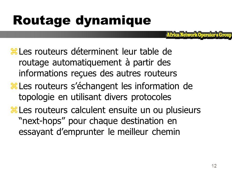 Routage dynamique Les routeurs déterminent leur table de routage automatiquement à partir des informations reçues des autres routeurs.