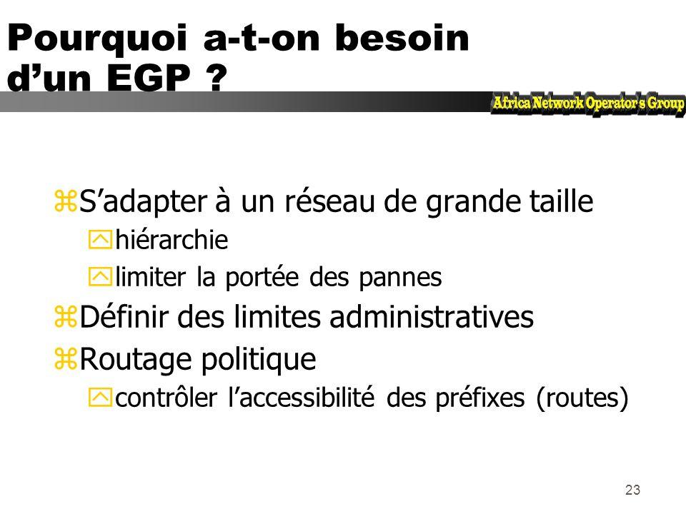 Pourquoi a-t-on besoin d'un EGP