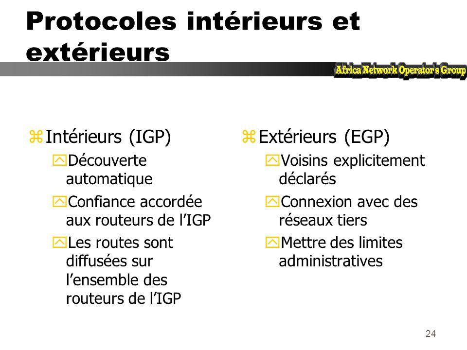 Protocoles intérieurs et extérieurs