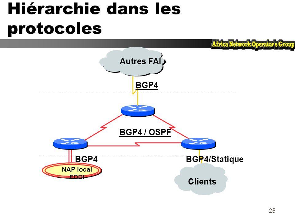 Hiérarchie dans les protocoles