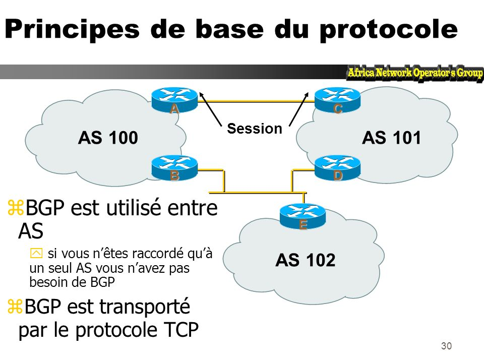Principes de base du protocole