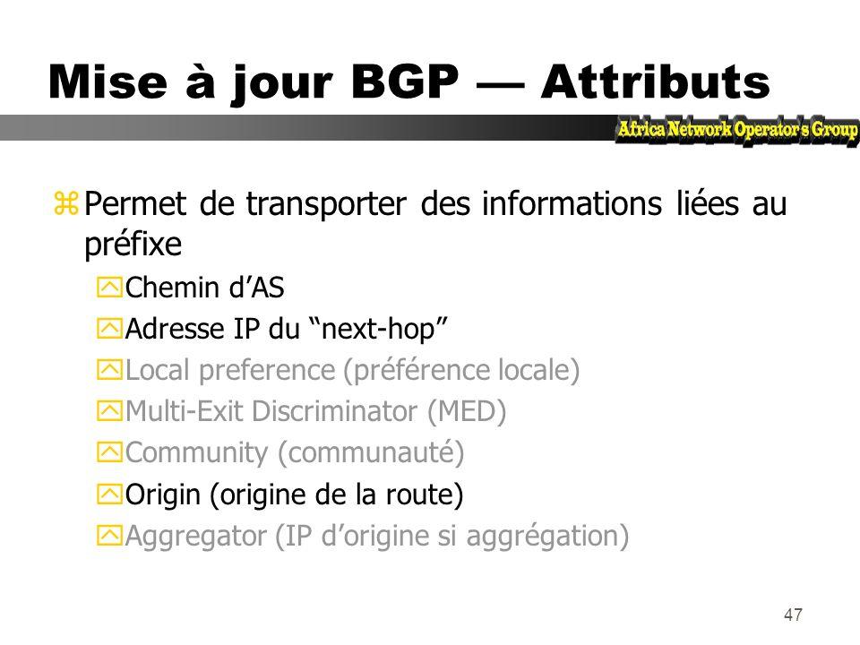 Mise à jour BGP — Attributs