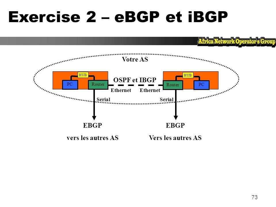 Exercise 2 – eBGP et iBGP Votre AS OSPF et IBGP EBGP