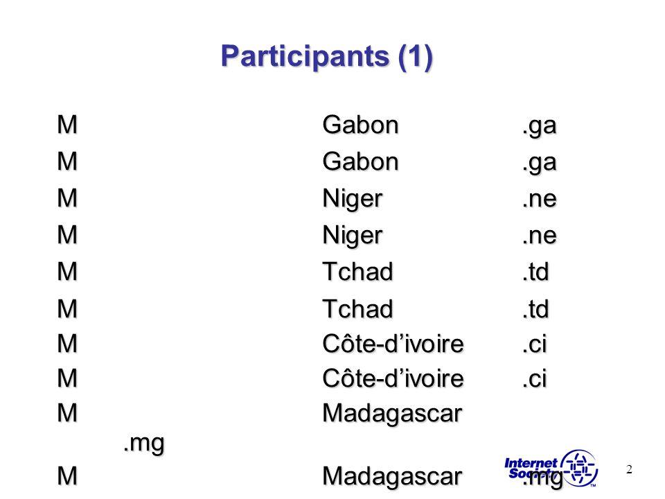 Participants (1) M Gabon .ga M Niger .ne M Tchad .td