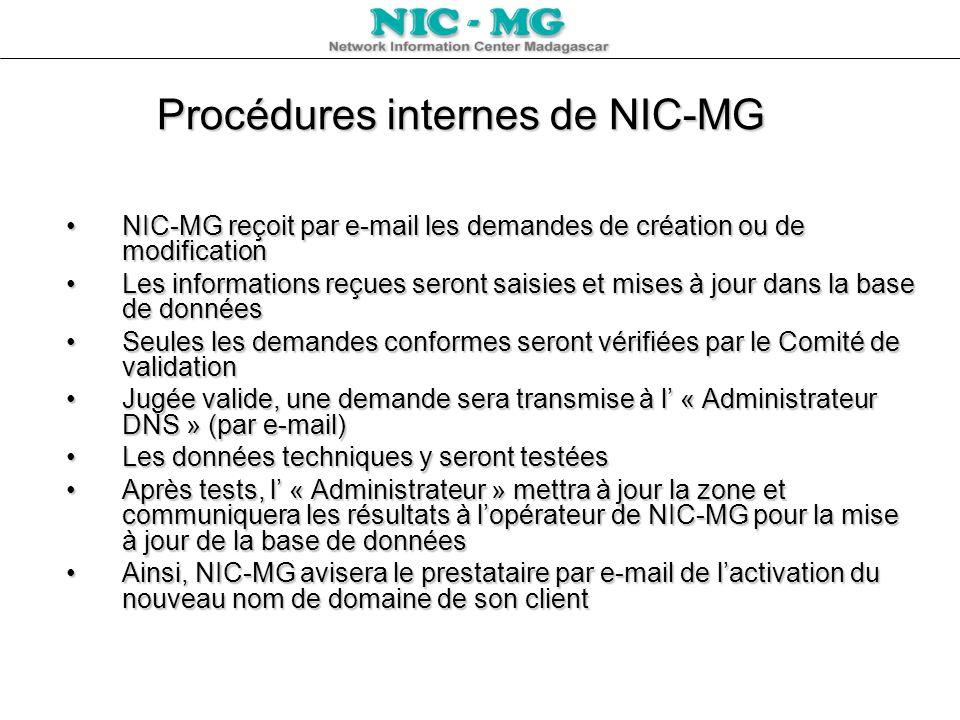 Procédures internes de NIC-MG