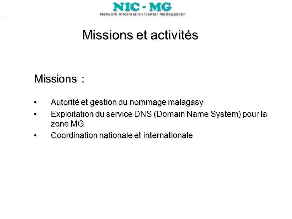 Missions et activités Missions :
