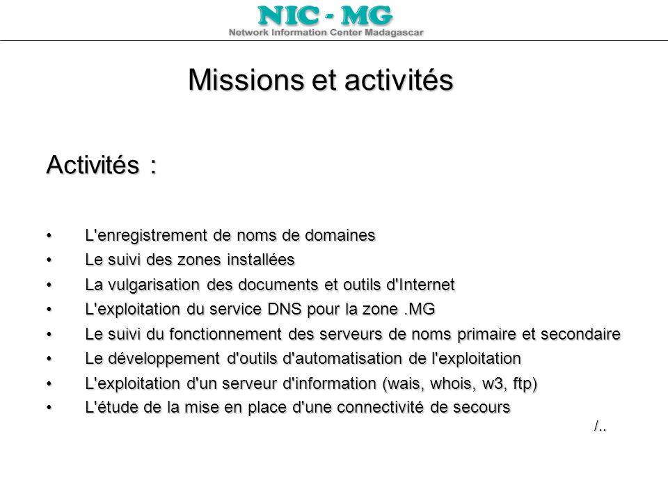 Missions et activités Activités : L enregistrement de noms de domaines
