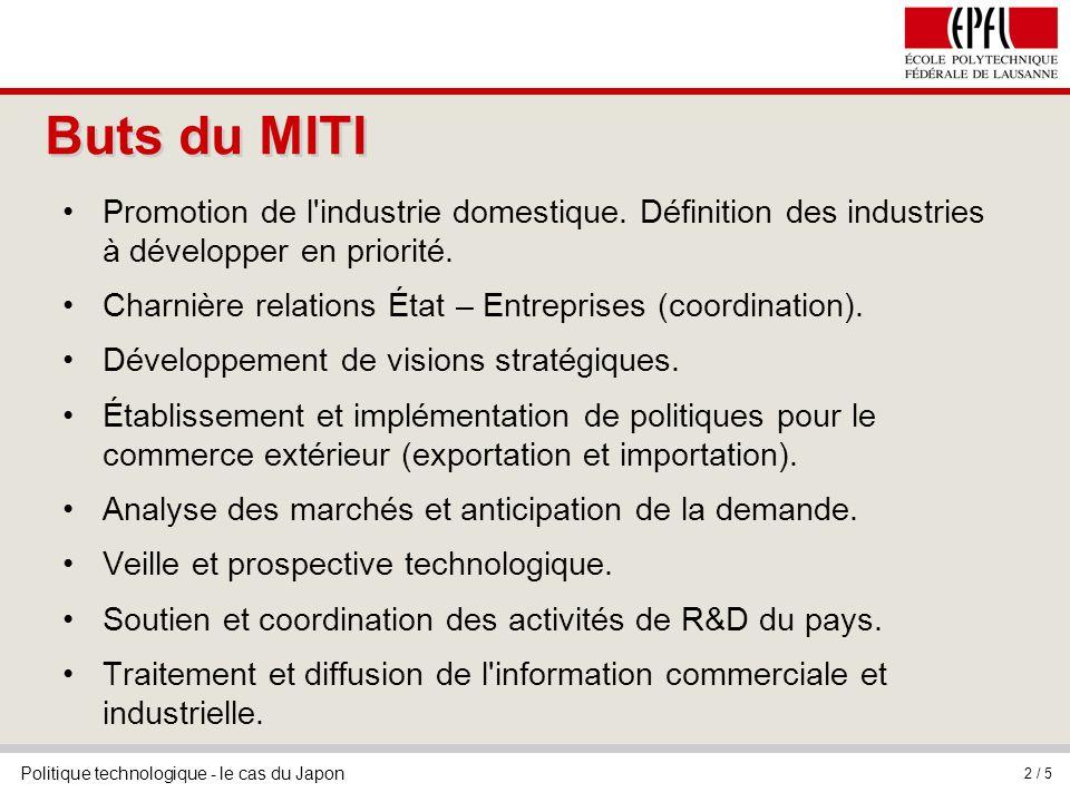 Buts du MITI Promotion de l industrie domestique. Définition des industries à développer en priorité.