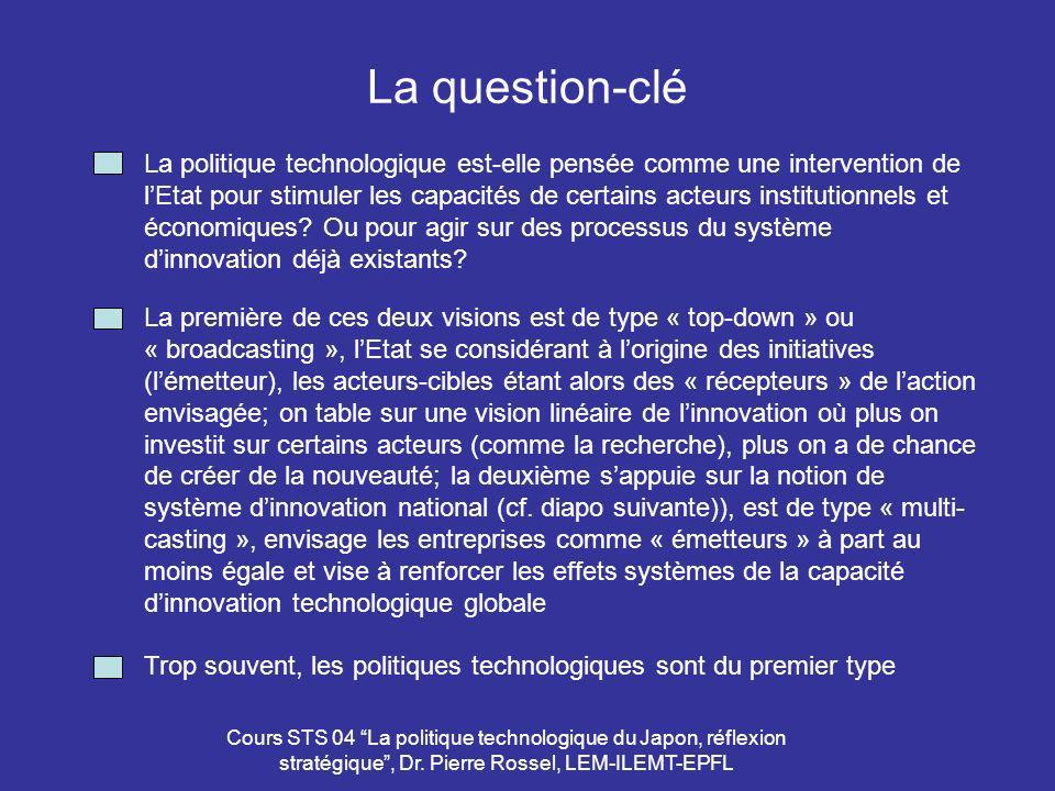 La question-clé