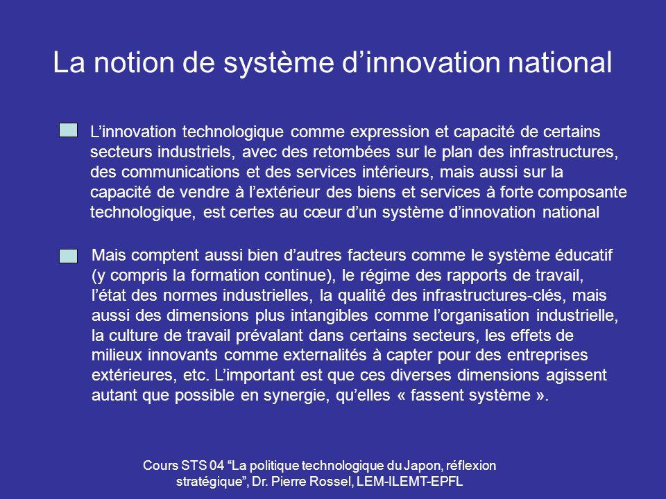 La notion de système d'innovation national