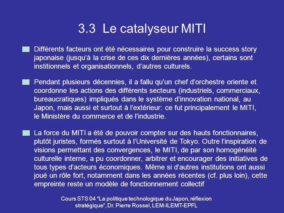 3.3 Le catalyseur MITI