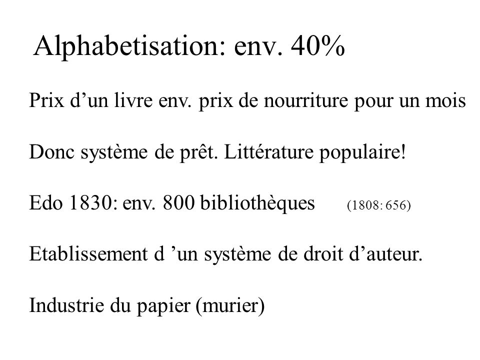 Alphabetisation: env. 40%