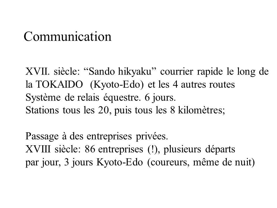 Communication XVII. siècle: Sando hikyaku courrier rapide le long de