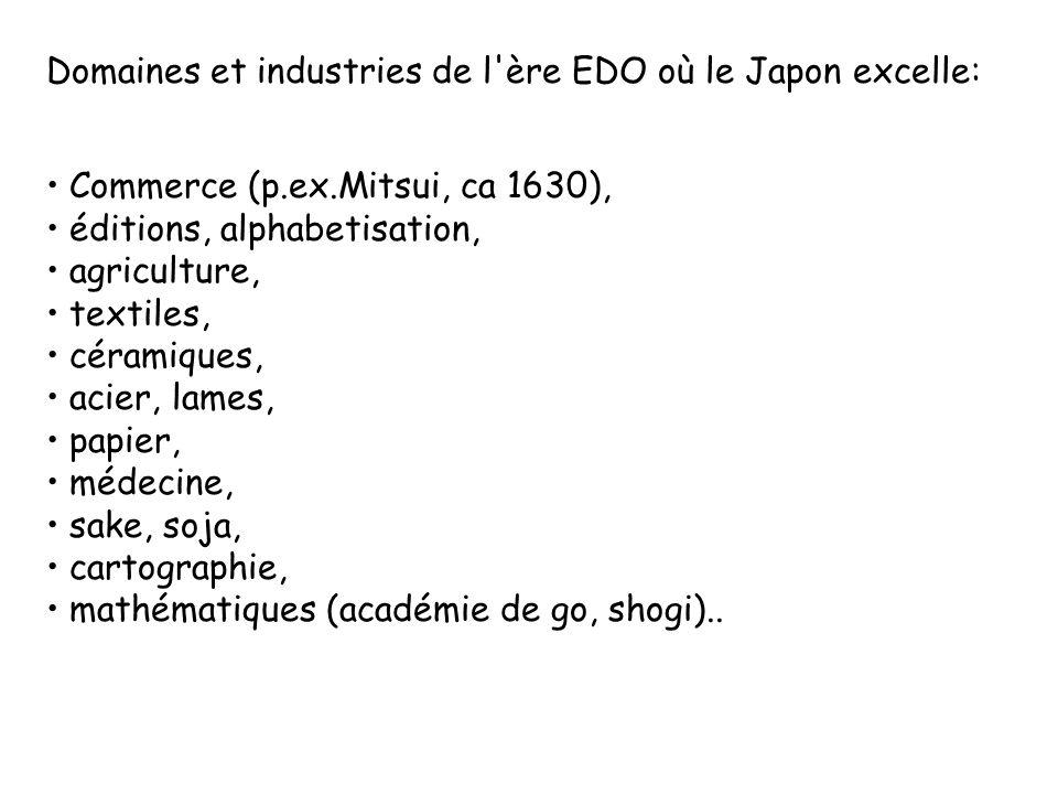 Domaines et industries de l ère EDO où le Japon excelle: