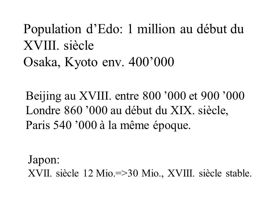 Population d'Edo: 1 million au début du XVIII. siècle Osaka, Kyoto env