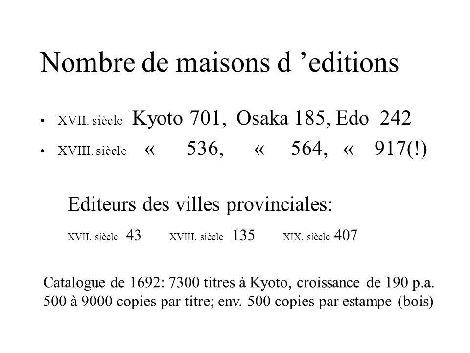 Nombre de maisons d 'editions