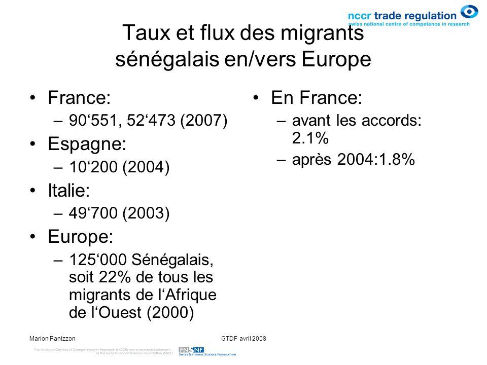 Taux et flux des migrants sénégalais en/vers Europe