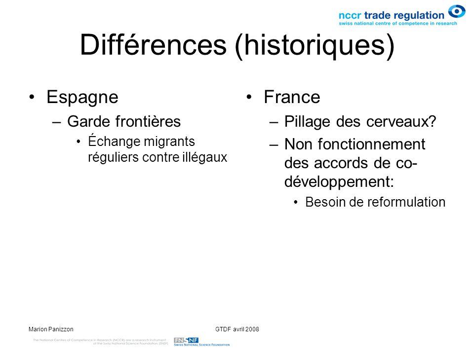 Différences (historiques)