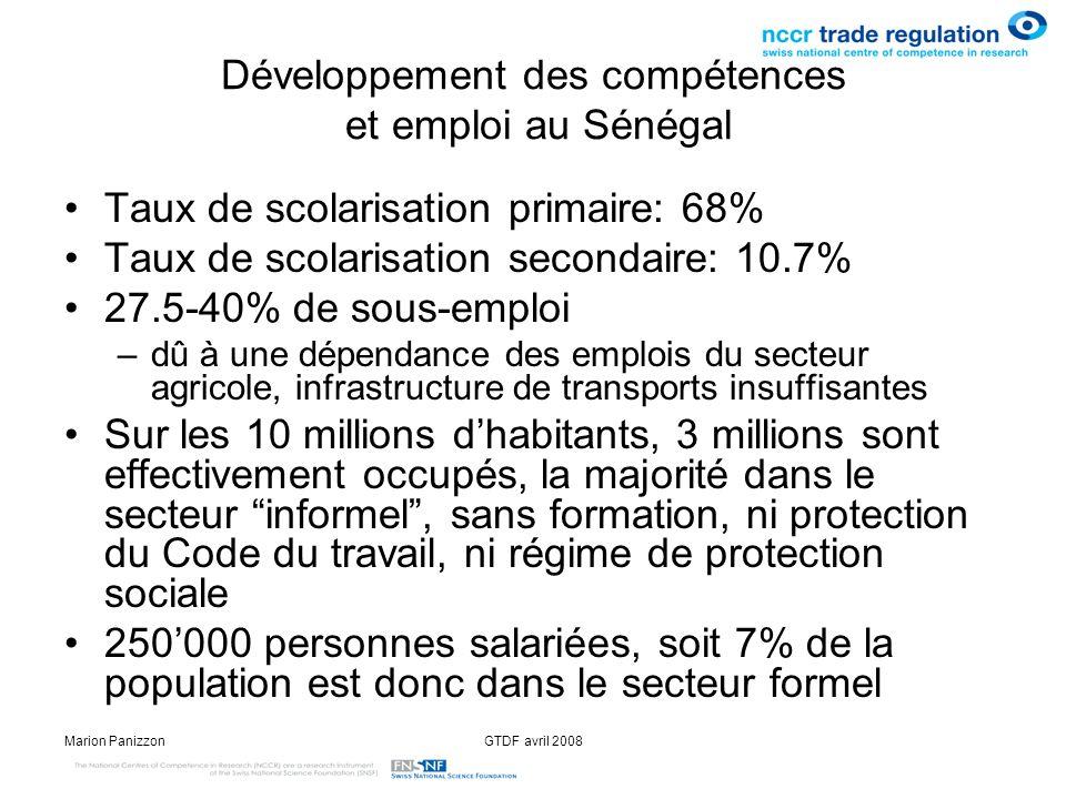 Développement des compétences et emploi au Sénégal