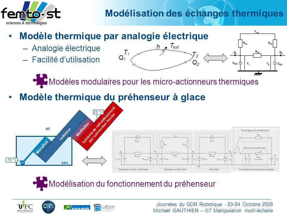 Modélisation des échanges thermiques