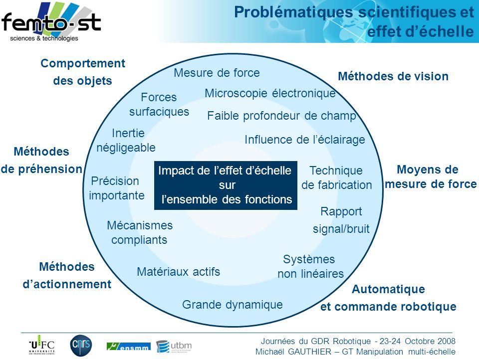 Problématiques scientifiques et effet d'échelle
