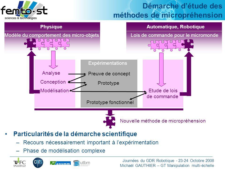 Démarche d'étude des méthodes de micropréhension