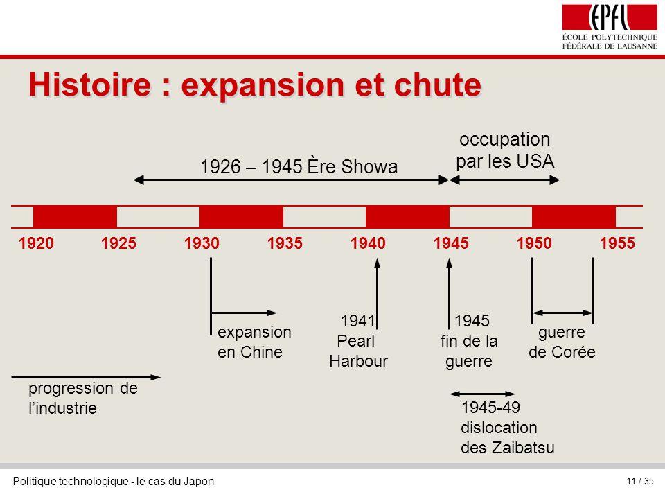 Histoire : expansion et chute