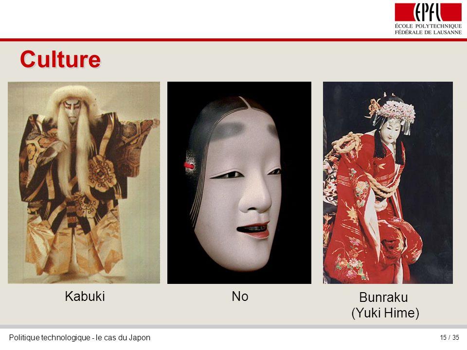 Culture Kabuki No Bunraku (Yuki Hime)