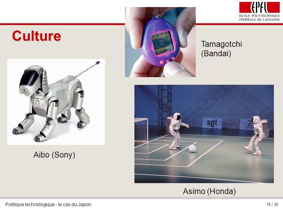 Culture Tamagotchi (Bandai) Aibo (Sony) Asimo (Honda)