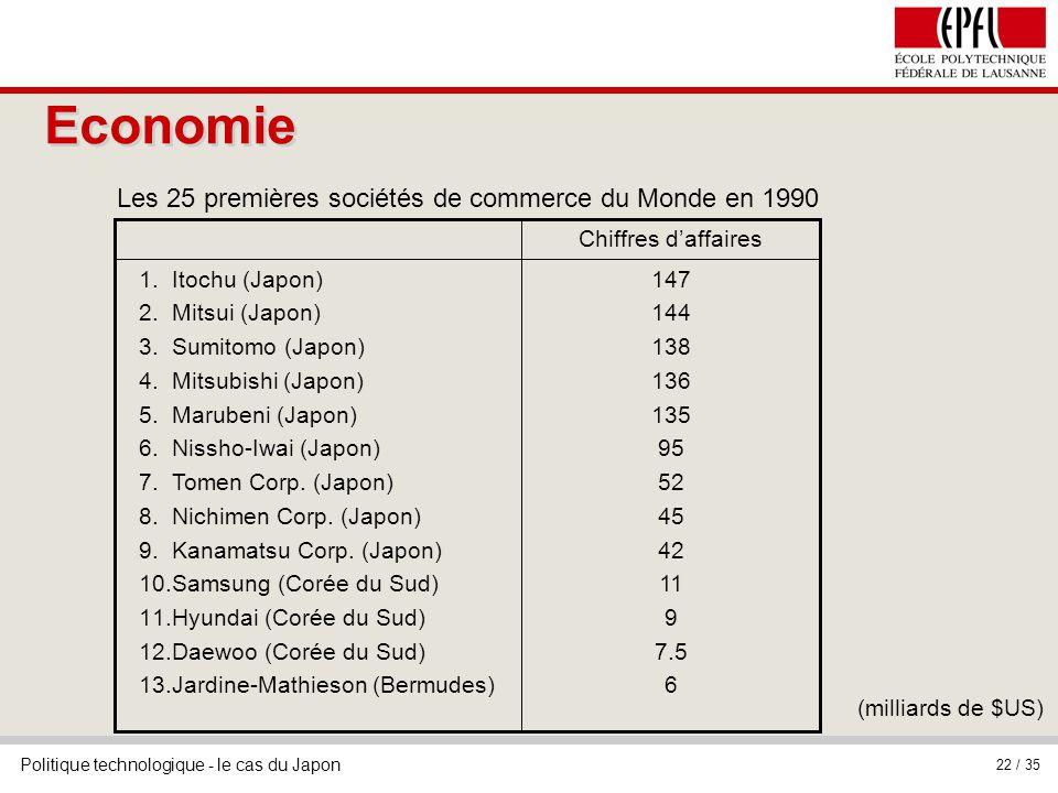 Les 25 premières sociétés de commerce du Monde en 1990
