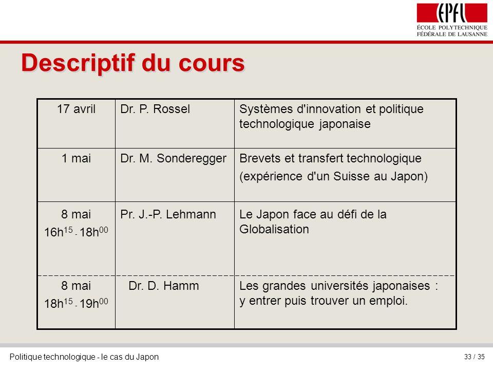 Descriptif du cours Les grandes universités japonaises : y entrer puis trouver un emploi. Dr. D. Hamm.
