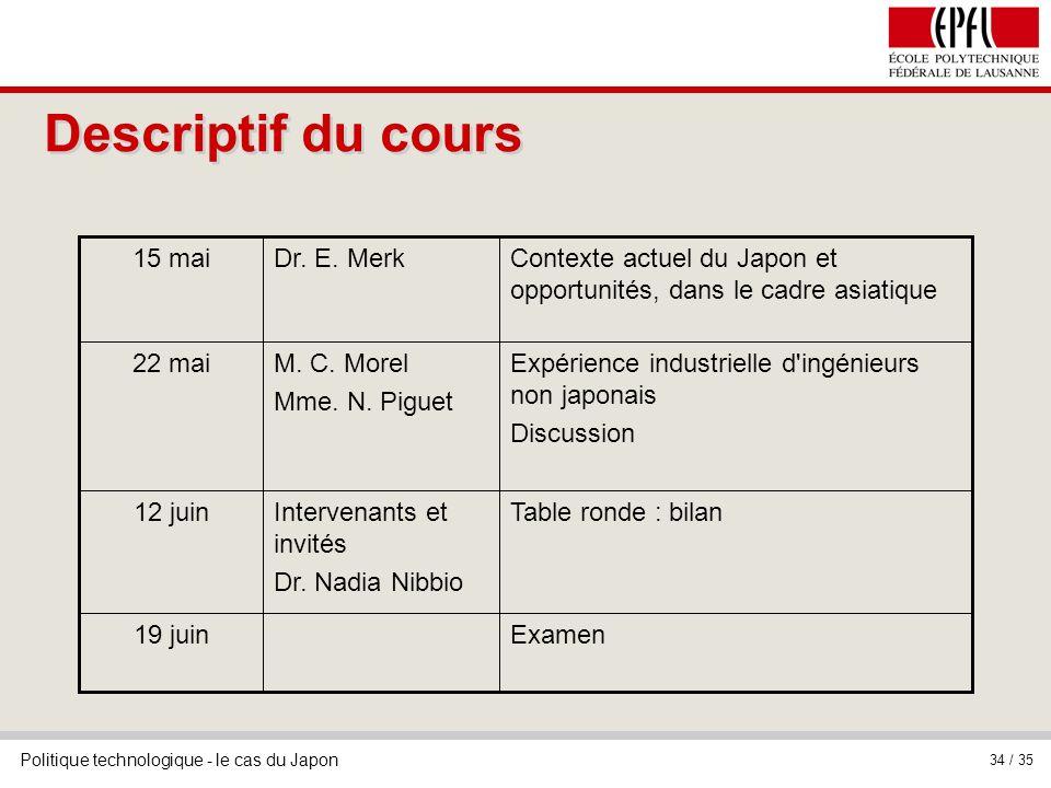 Descriptif du cours 15 mai Dr. E. Merk