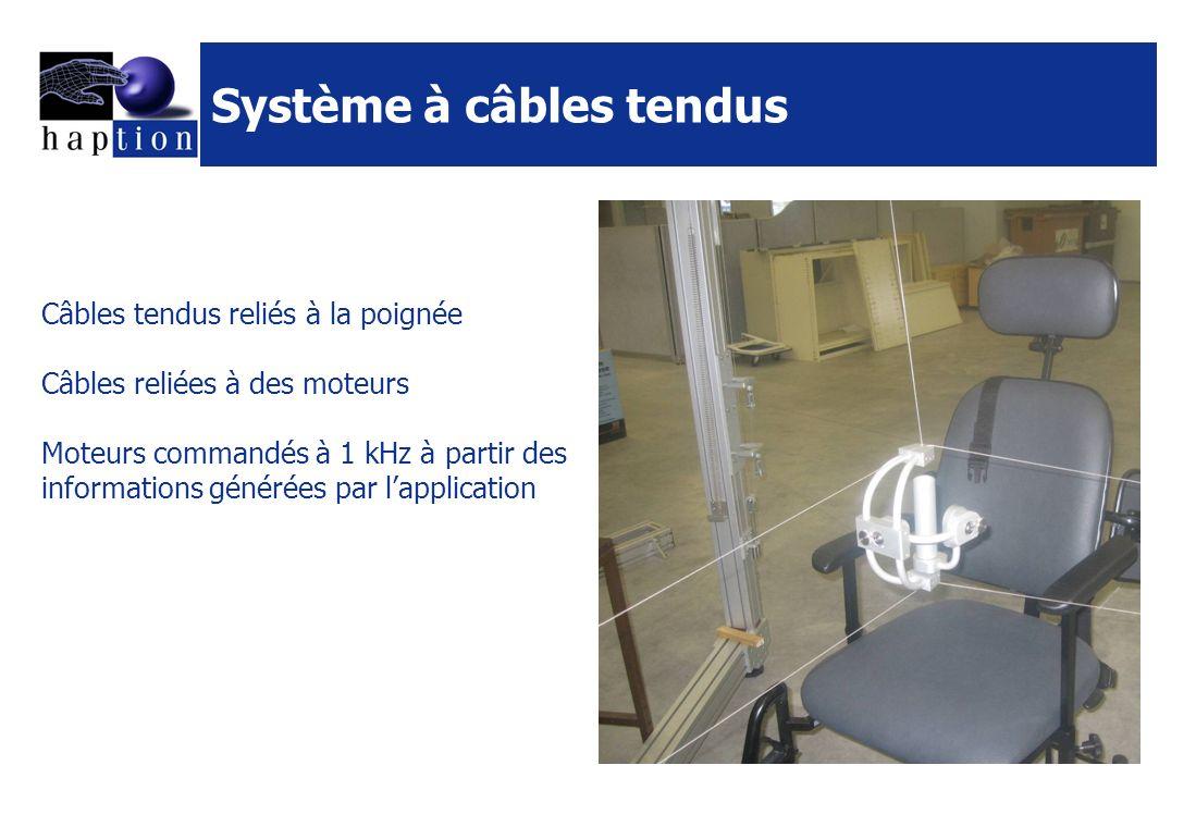 Système à câbles tendus