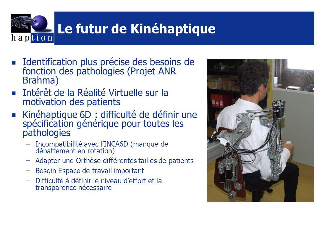 Le futur de Kinéhaptique