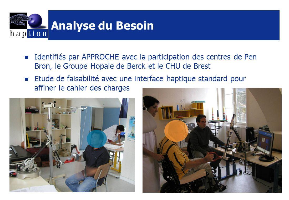 Analyse du Besoin Identifiés par APPROCHE avec la participation des centres de Pen Bron, le Groupe Hopale de Berck et le CHU de Brest.