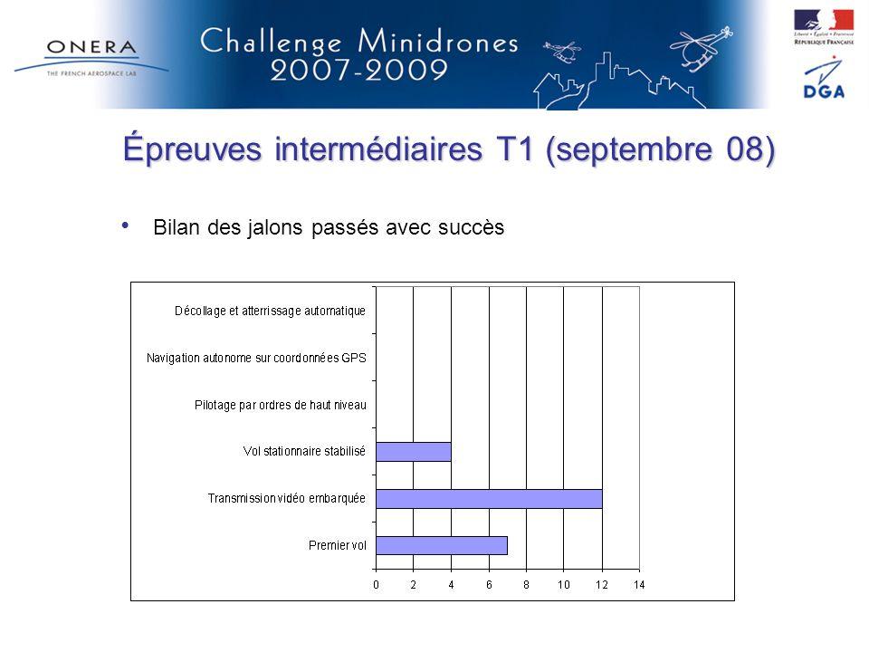 Épreuves intermédiaires T1 (septembre 08)