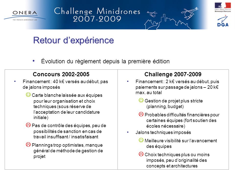 Retour d'expérience Évolution du règlement depuis la première édition