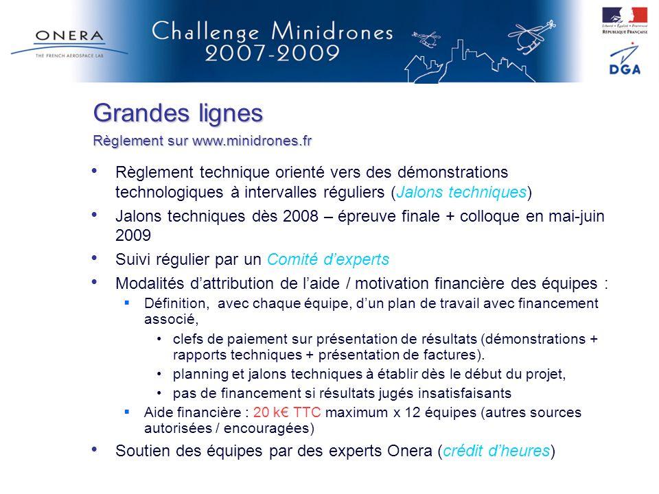 Grandes lignesRèglement sur www.minidrones.fr.