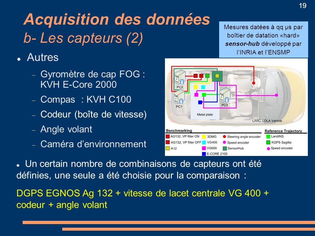 Acquisition des données b- Les capteurs (2)