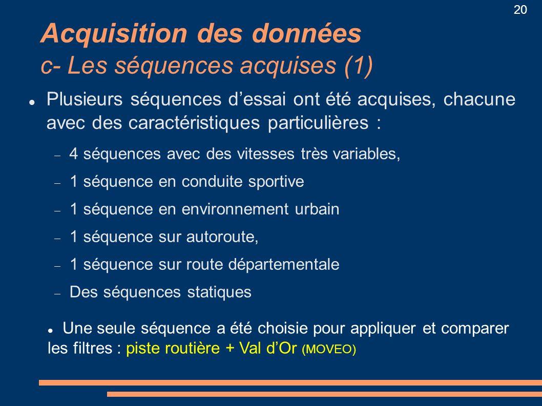 Acquisition des données c- Les séquences acquises (1)