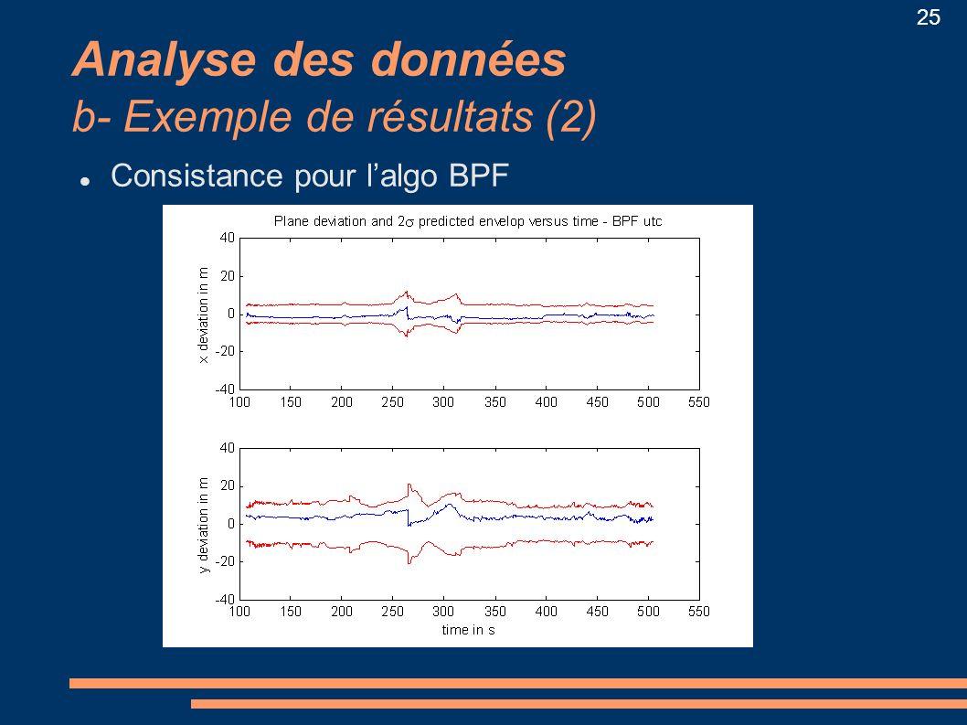 Analyse des données b- Exemple de résultats (2)