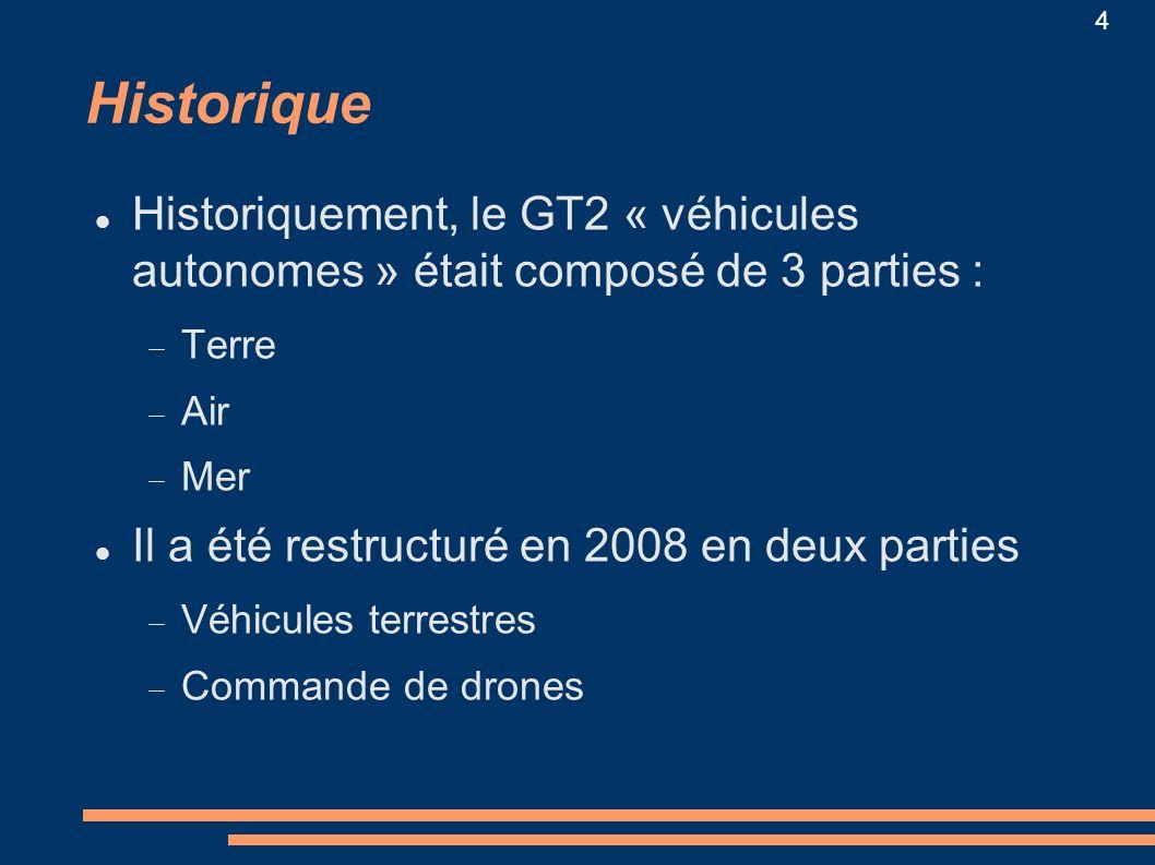 Historique Historiquement, le GT2 « véhicules autonomes » était composé de 3 parties : Terre. Air.