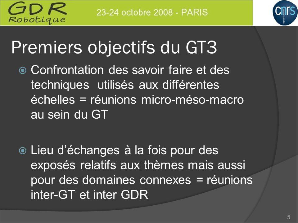 Premiers objectifs du GT3