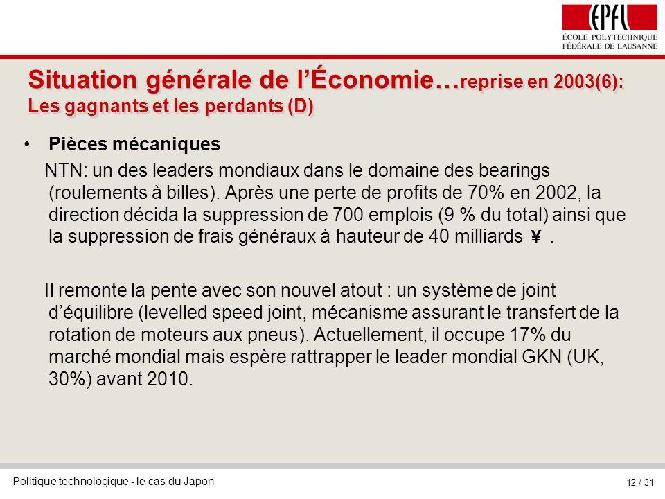 Situation générale de l'Économie…reprise en 2003(6): Les gagnants et les perdants (D)