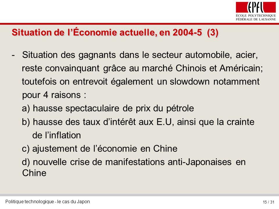Situation de l'Économie actuelle, en 2004-5 (3)