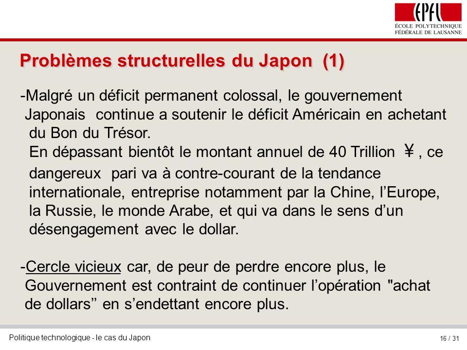 Problèmes structurelles du Japon (1)