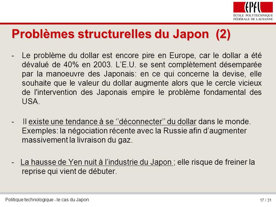 Problèmes structurelles du Japon (2)