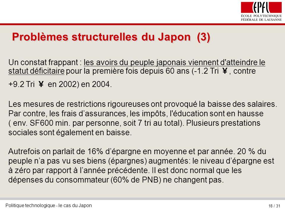 Problèmes structurelles du Japon (3)
