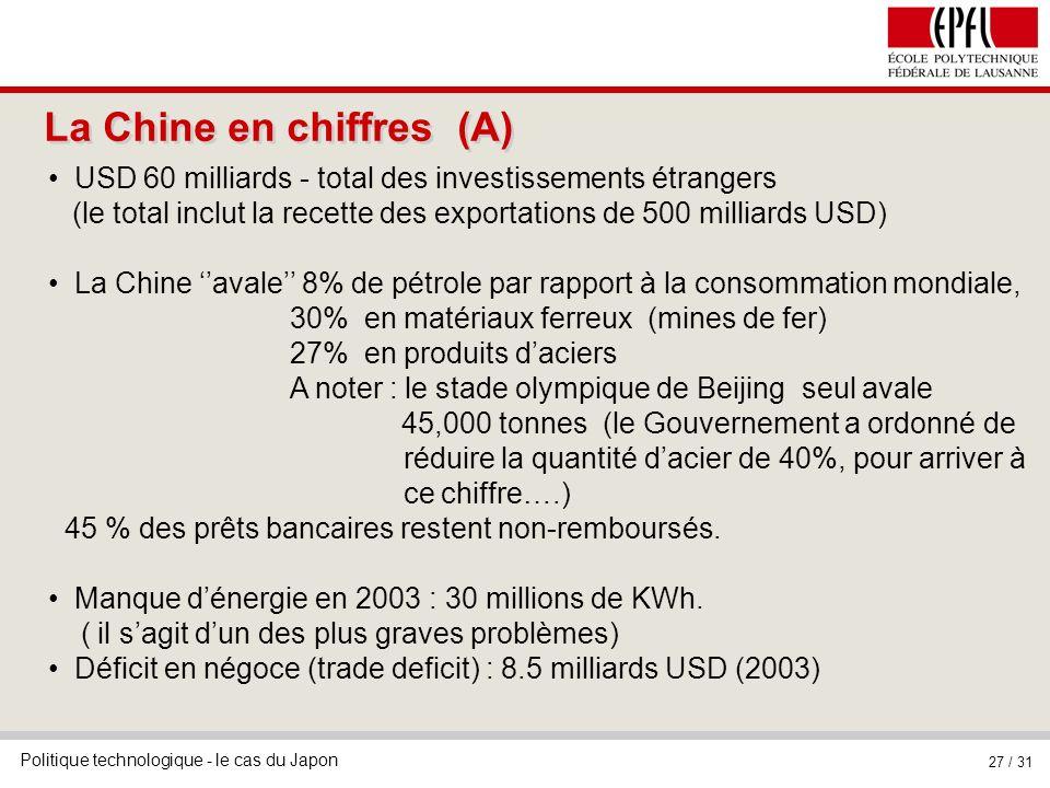 La Chine en chiffres (A)