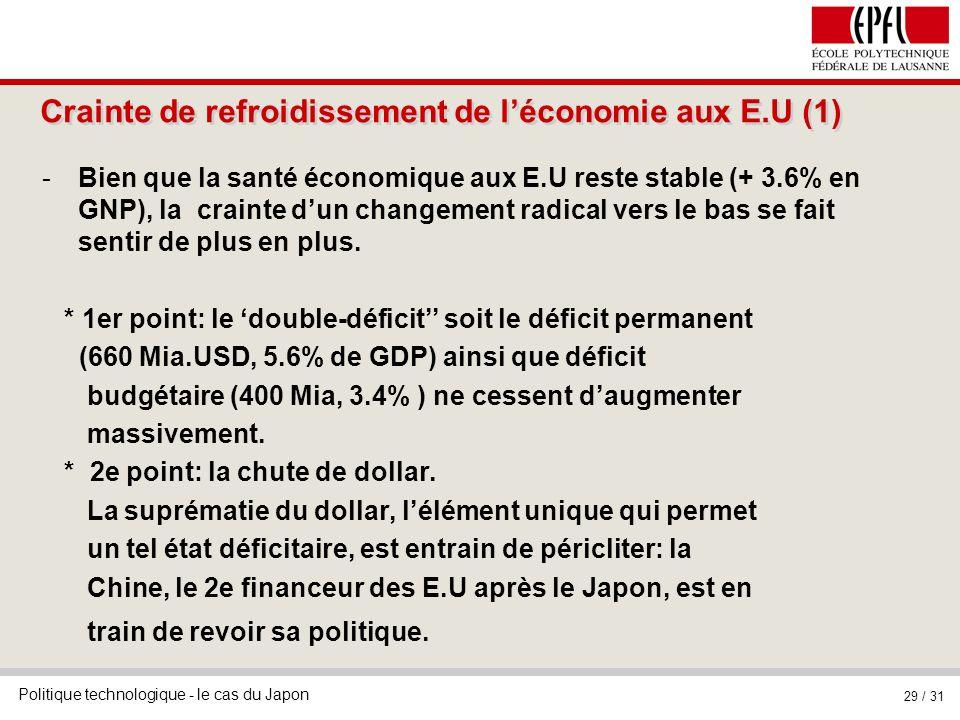 Crainte de refroidissement de l'économie aux E.U (1)